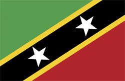 St Kitts and Nevis country spotlight